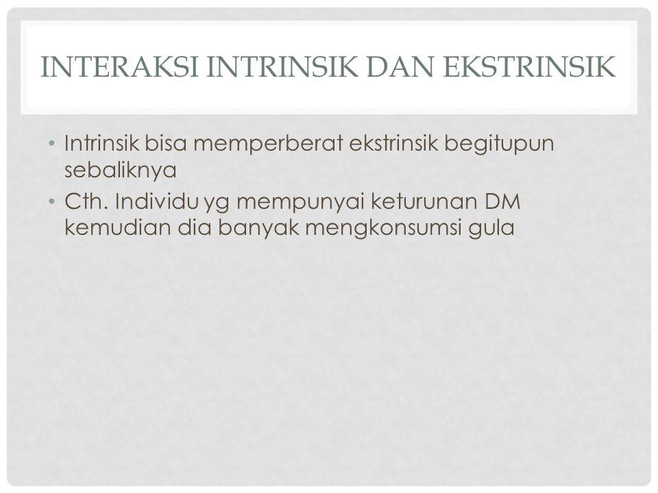 Interaksi Intrinsik dan Ekstrinsik