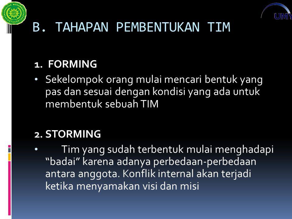 B. TAHAPAN PEMBENTUKAN TIM