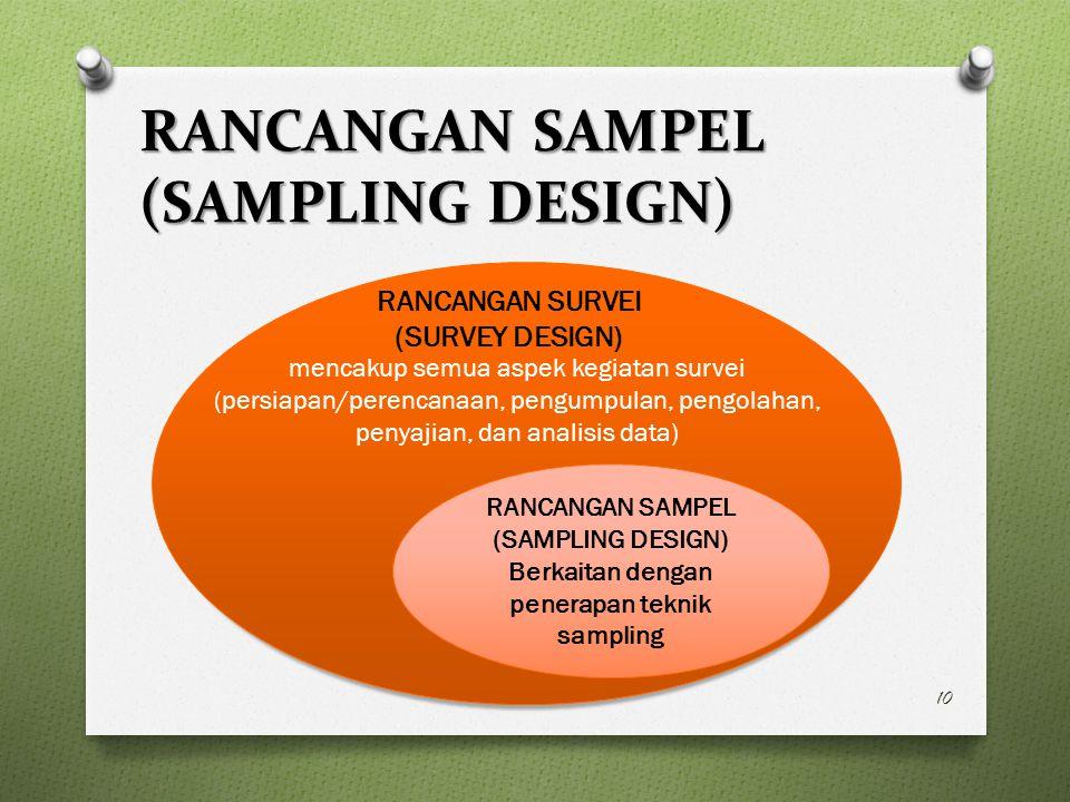 RANCANGAN SAMPEL (SAMPLING DESIGN)