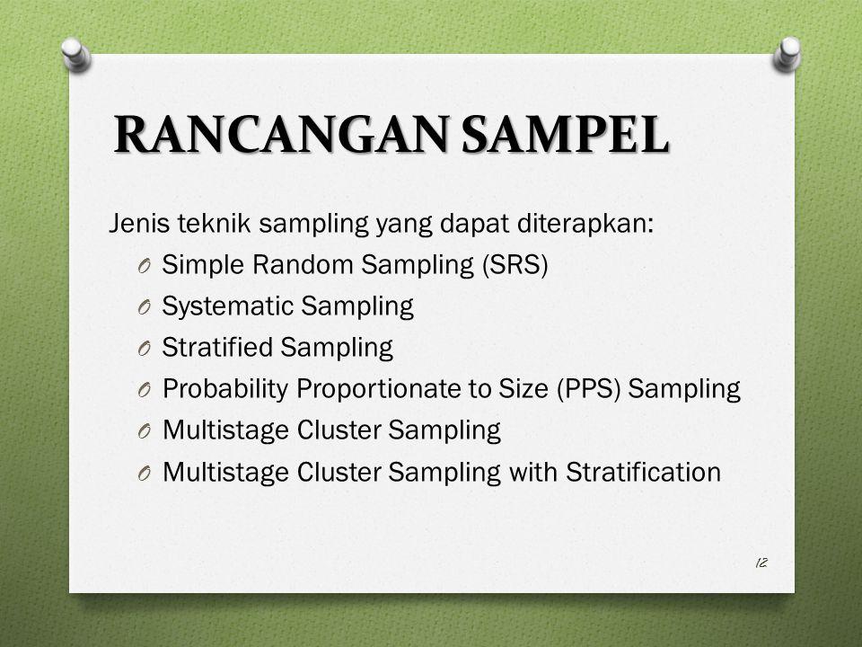 RANCANGAN SAMPEL Jenis teknik sampling yang dapat diterapkan: