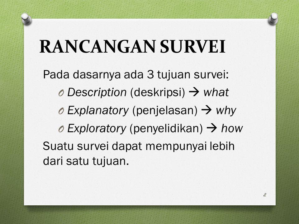 RANCANGAN SURVEI Pada dasarnya ada 3 tujuan survei: