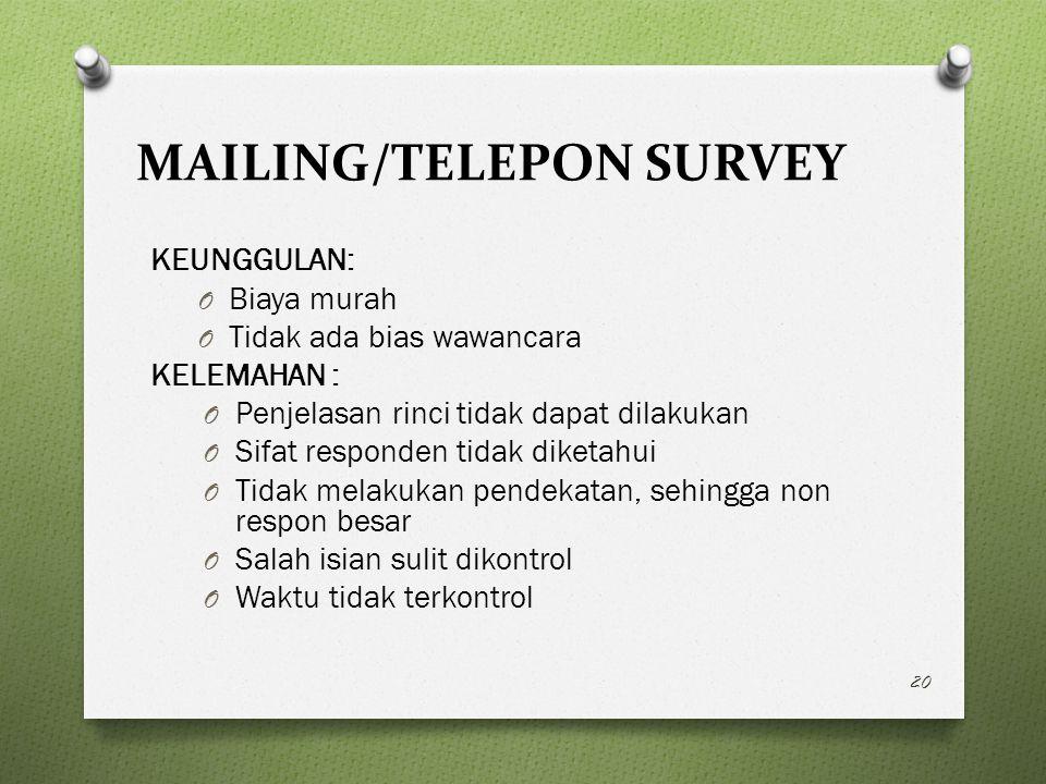 MAILING/TELEPON SURVEY