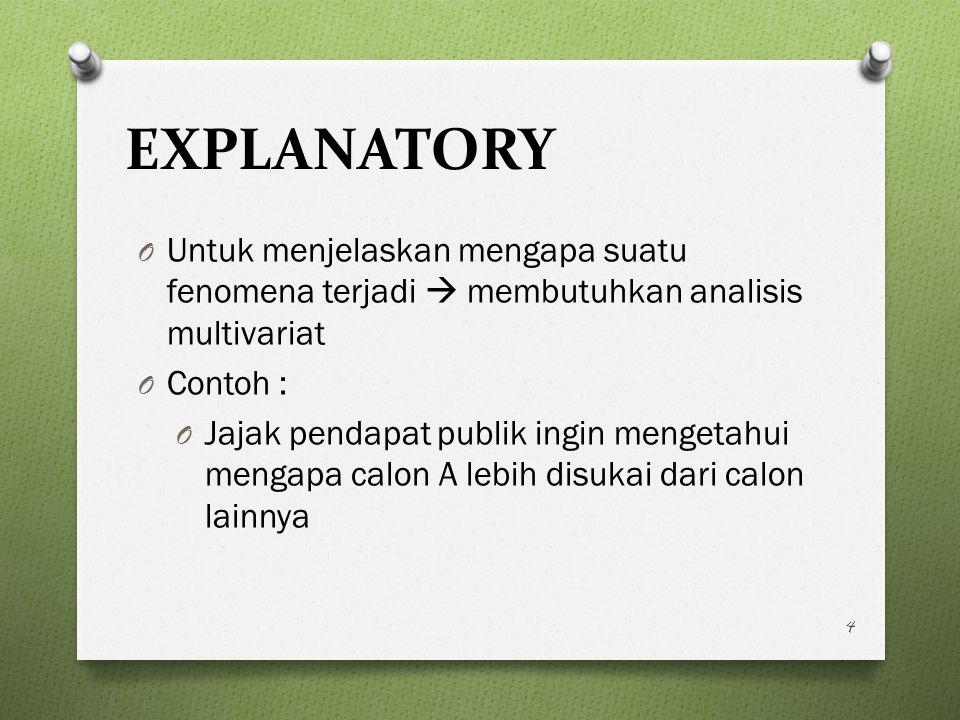 EXPLANATORY Untuk menjelaskan mengapa suatu fenomena terjadi  membutuhkan analisis multivariat. Contoh :