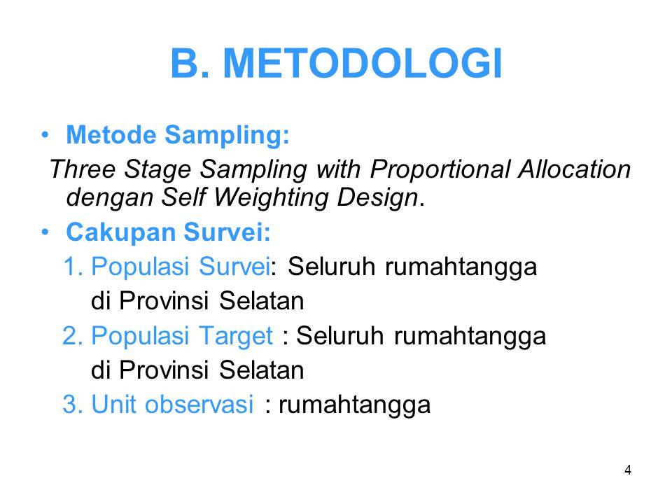 B. METODOLOGI Metode Sampling: