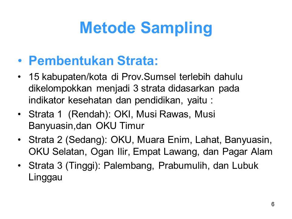 Metode Sampling Pembentukan Strata:
