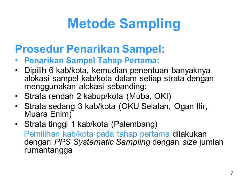 Metode Sampling Prosedur Penarikan Sampel: