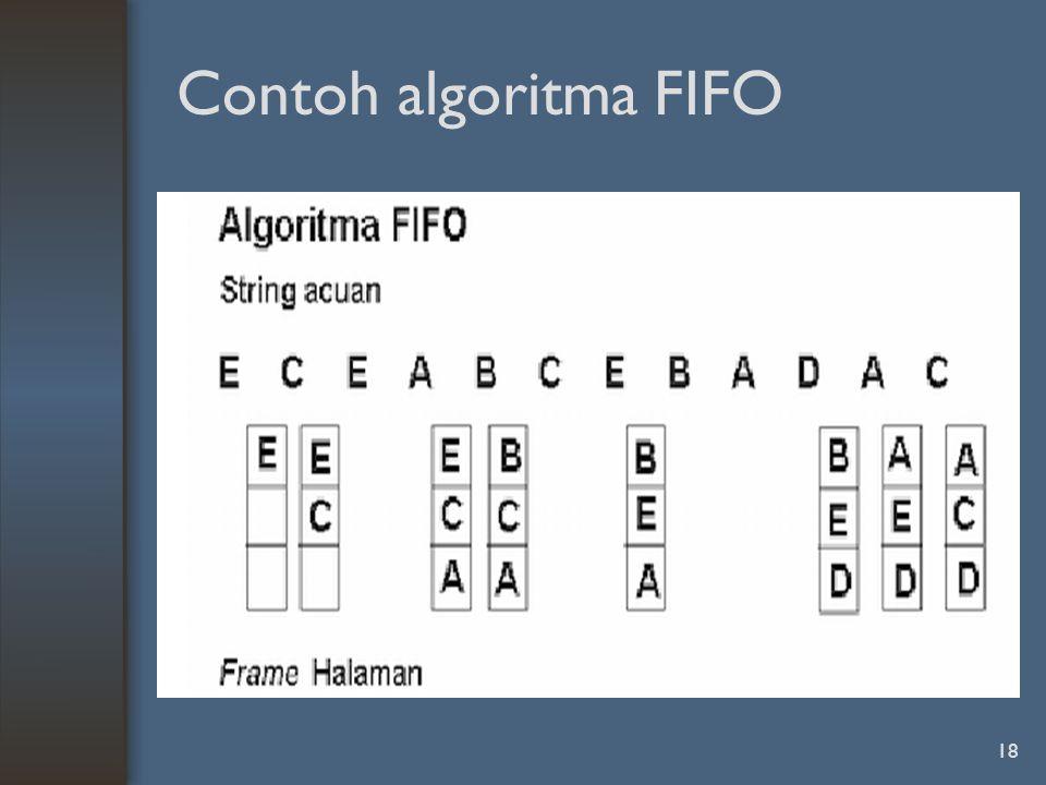 Contoh algoritma FIFO