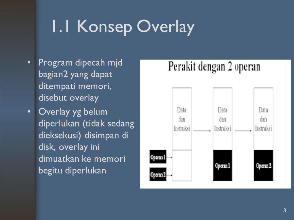 1.1 Konsep Overlay Program dipecah mjd bagian2 yang dapat ditempati memori, disebut overlay.