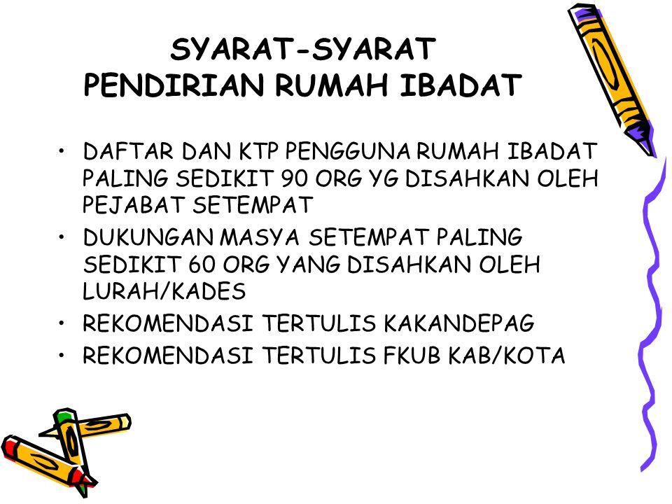 SYARAT-SYARAT PENDIRIAN RUMAH IBADAT