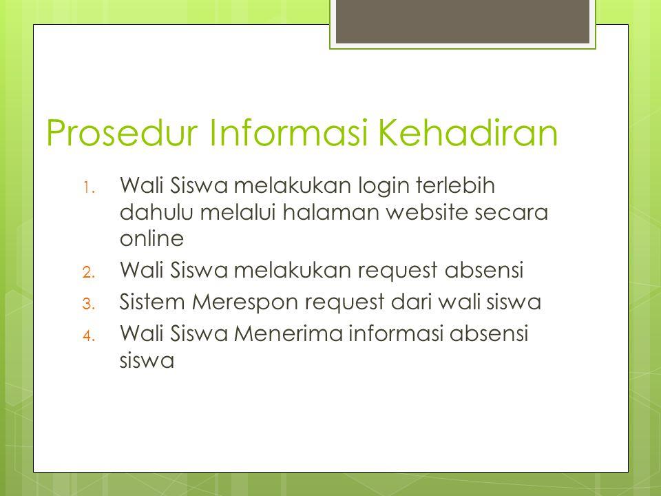 Prosedur Informasi Kehadiran