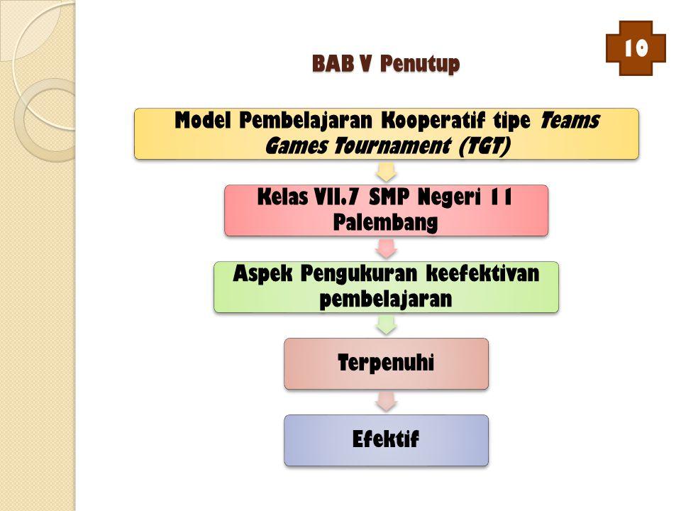 Model Pembelajaran Kooperatif tipe Teams Games Tournament (TGT)