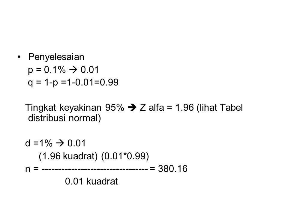 Penyelesaian p = 0.1%  0.01. q = 1-p =1-0.01=0.99. Tingkat keyakinan 95%  Z alfa = 1.96 (lihat Tabel distribusi normal)