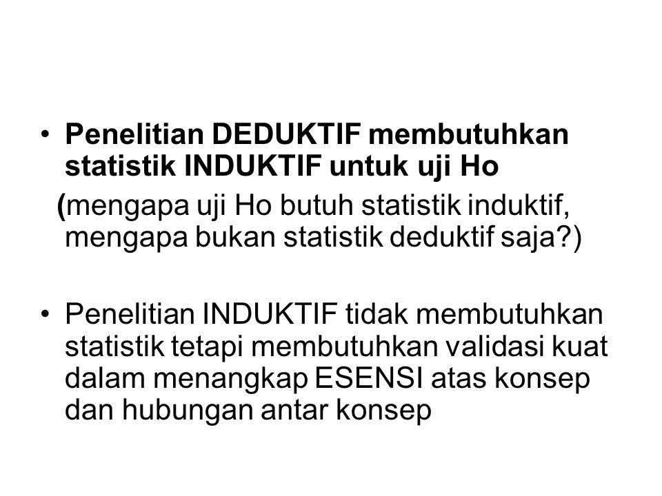 Penelitian DEDUKTIF membutuhkan statistik INDUKTIF untuk uji Ho