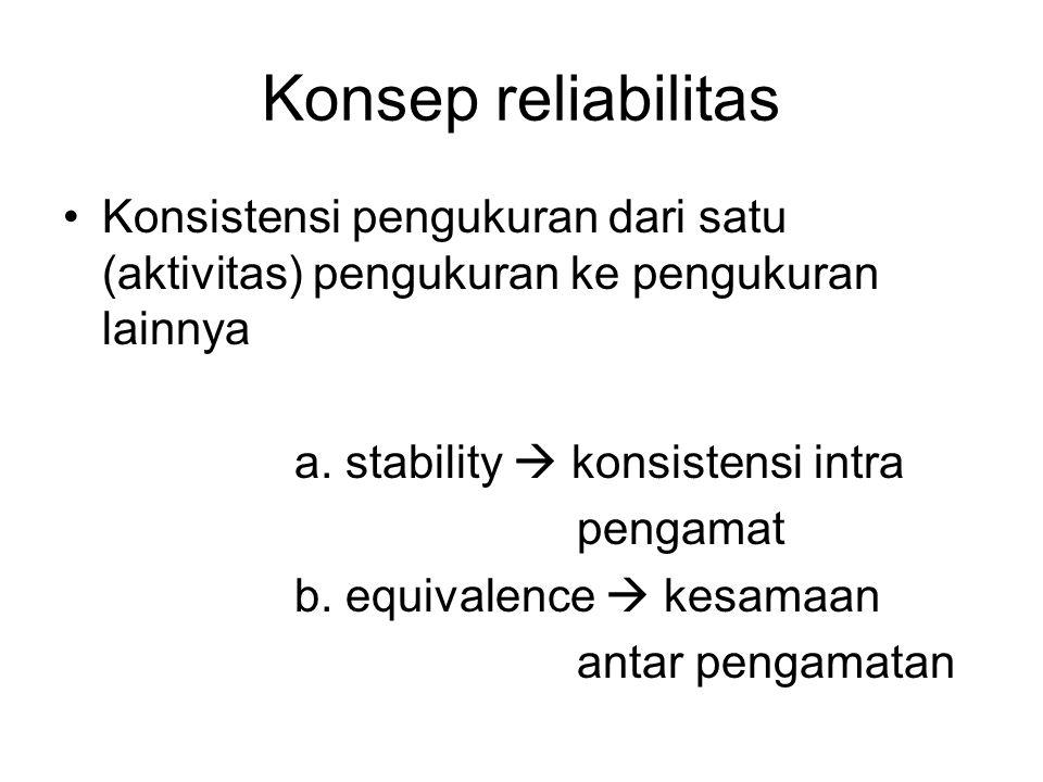 Konsep reliabilitas Konsistensi pengukuran dari satu (aktivitas) pengukuran ke pengukuran lainnya. a. stability  konsistensi intra.