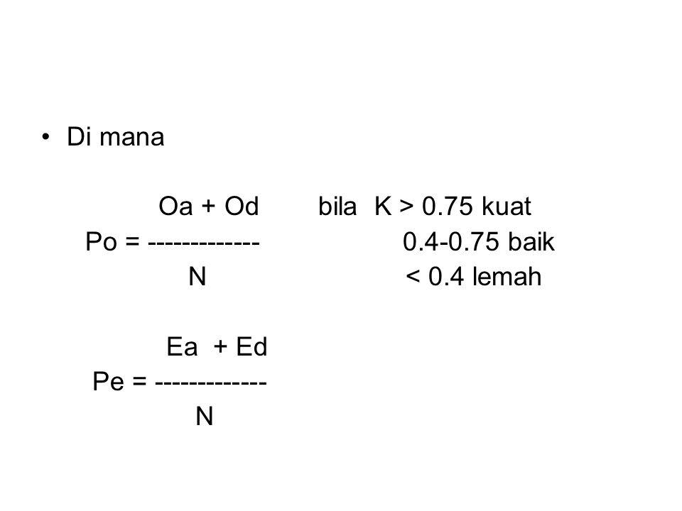 Di mana Oa + Od bila K > 0.75 kuat. Po = ------------- 0.4-0.75 baik. N < 0.4 lemah.