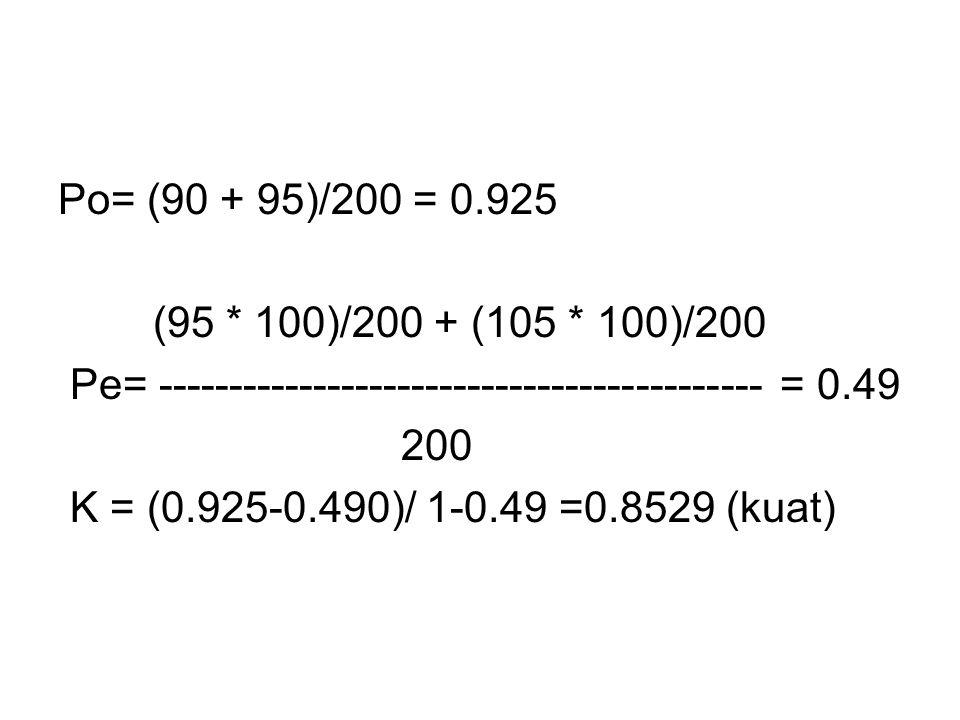 Po= (90 + 95)/200 = 0.925 (95 * 100)/200 + (105 * 100)/200. Pe= ------------------------------------------- = 0.49.