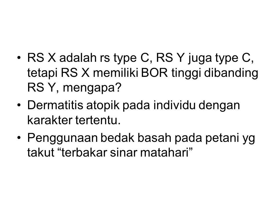 RS X adalah rs type C, RS Y juga type C, tetapi RS X memiliki BOR tinggi dibanding RS Y, mengapa