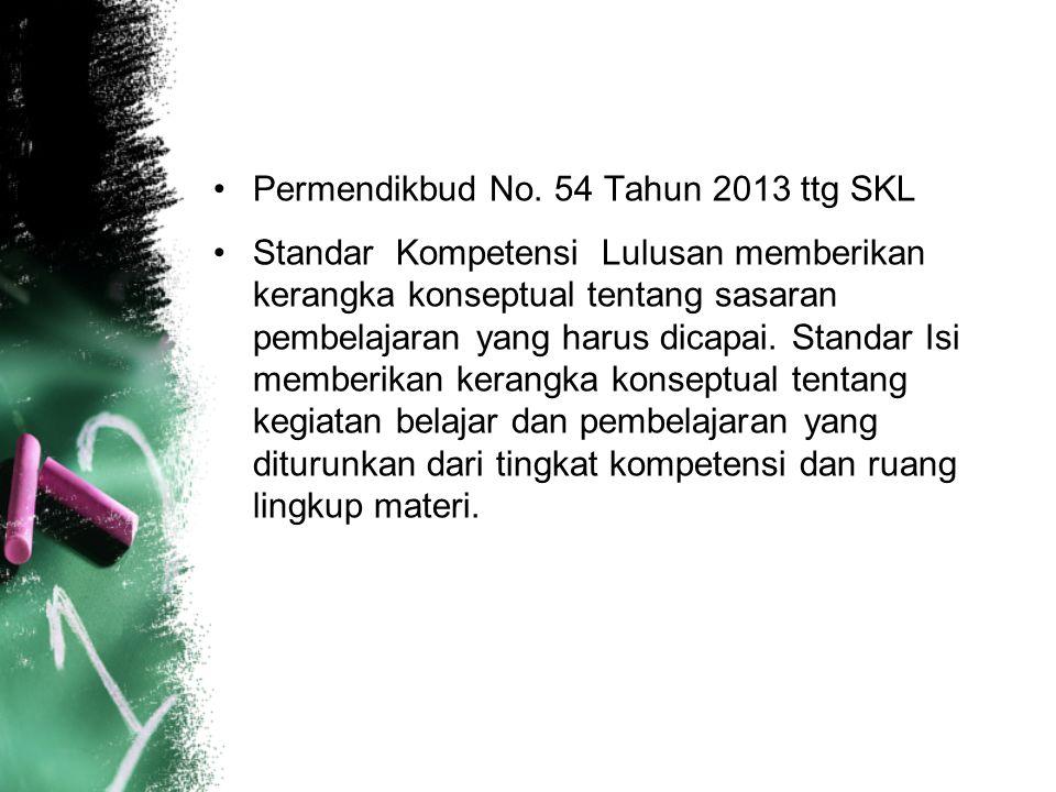 Permendikbud No. 54 Tahun 2013 ttg SKL