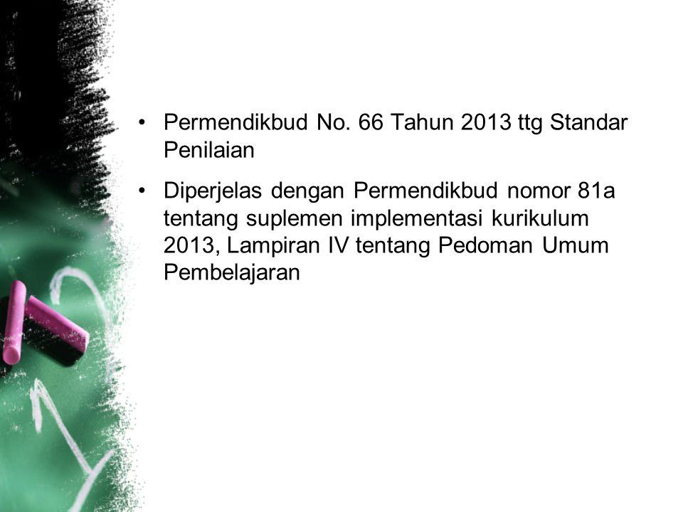 Permendikbud No. 66 Tahun 2013 ttg Standar Penilaian