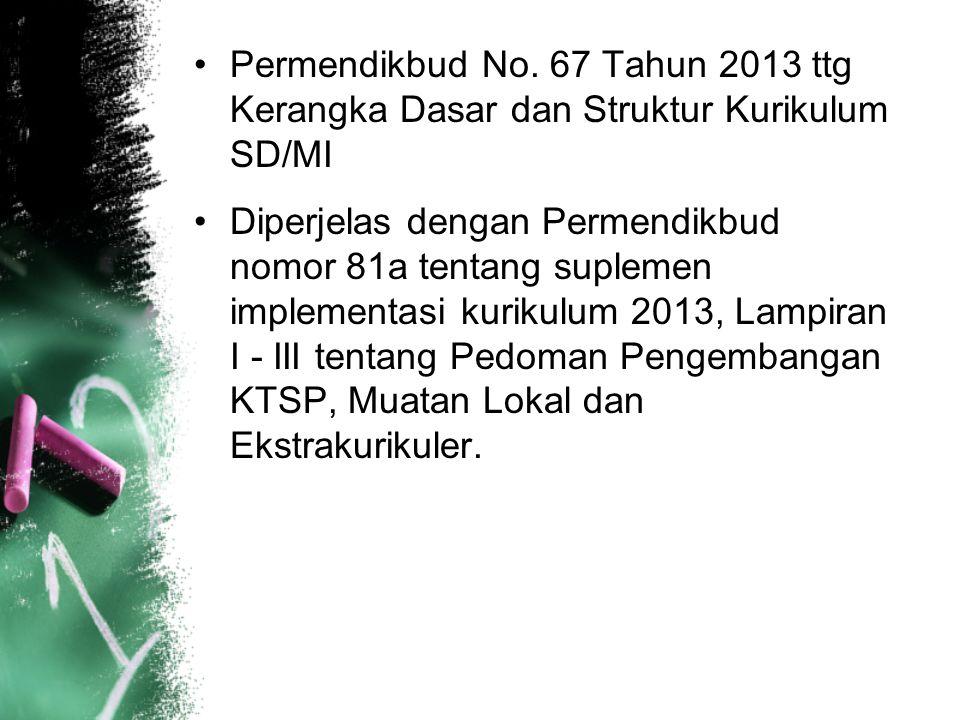 Permendikbud No. 67 Tahun 2013 ttg Kerangka Dasar dan Struktur Kurikulum SD/MI
