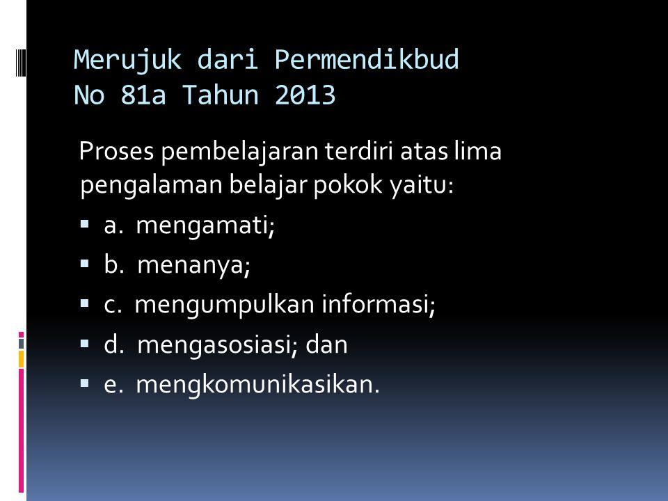 Merujuk dari Permendikbud No 81a Tahun 2013
