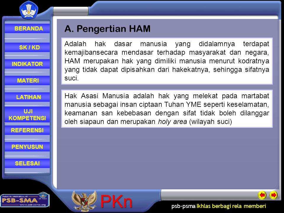A. Pengertian HAM