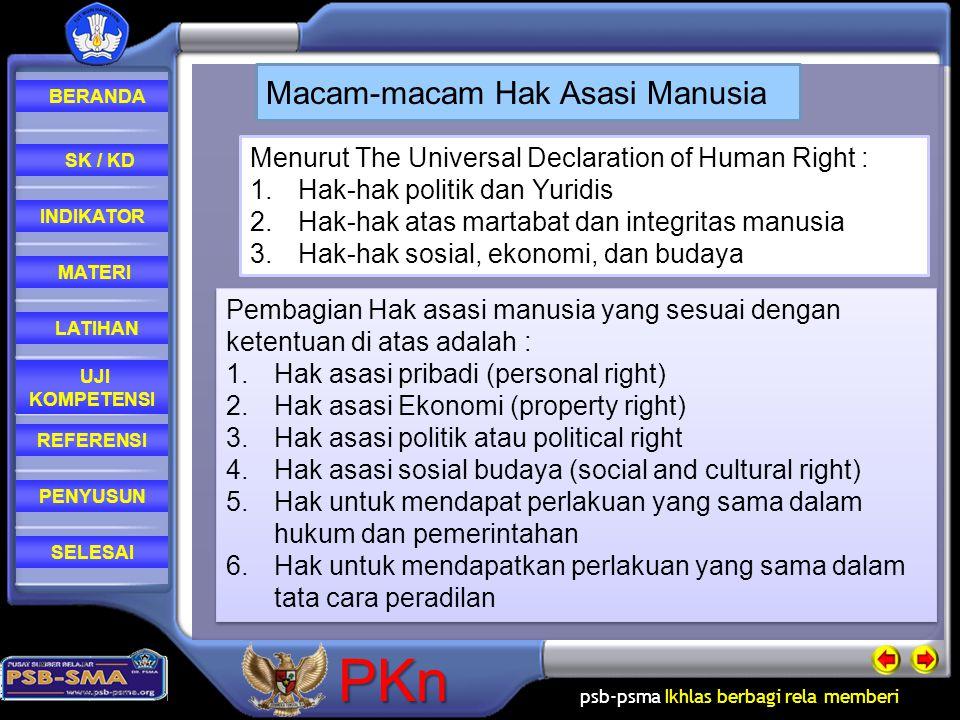 Macam-macam Hak Asasi Manusia