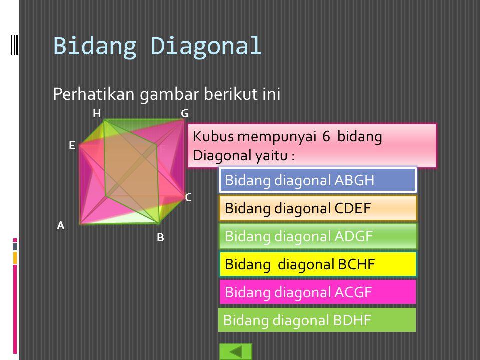 Bidang Diagonal Perhatikan gambar berikut ini Kubus mempunyai 6 bidang