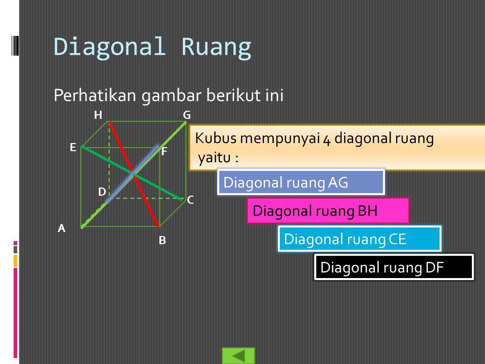 Diagonal Ruang Perhatikan gambar berikut ini