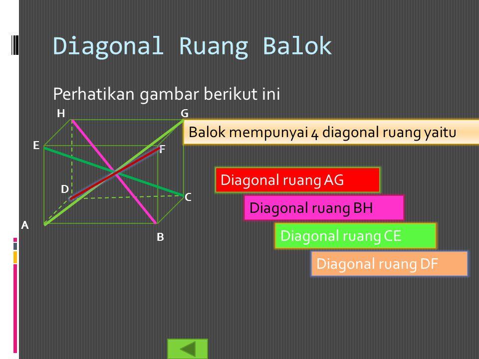 Diagonal Ruang Balok Perhatikan gambar berikut ini