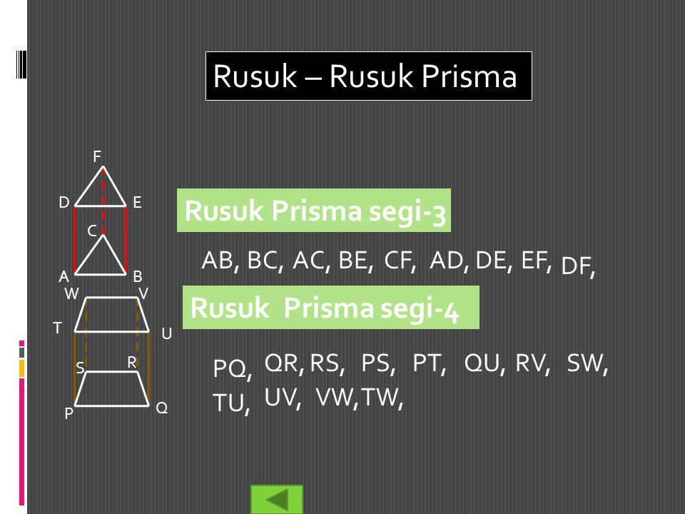 Rusuk – Rusuk Prisma Rusuk Prisma segi-3 Rusuk Prisma segi-4 AB, BC,