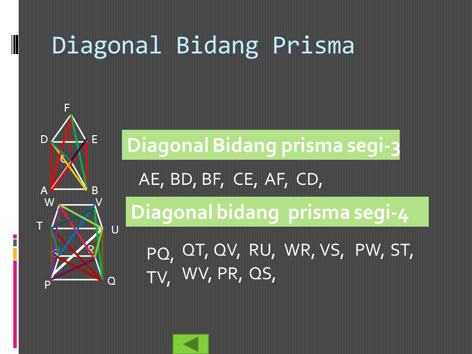 Diagonal Bidang Prisma