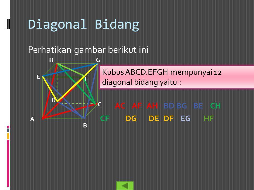 Diagonal Bidang Perhatikan gambar berikut ini