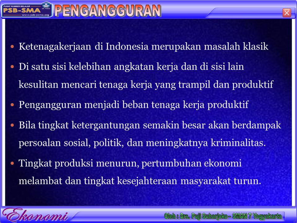 Oleh : Drs. Puji Suharjoko – SMAN 7 Yogyakarta