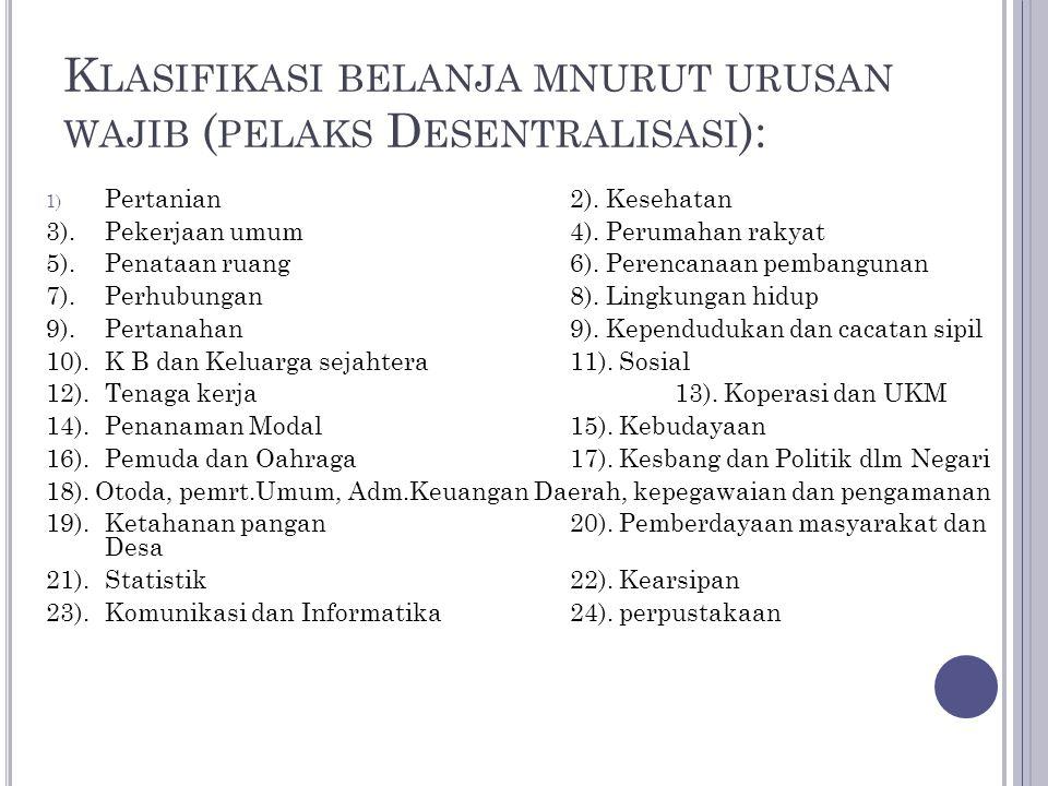 Klasifikasi belanja mnurut urusan wajib (pelaks Desentralisasi):