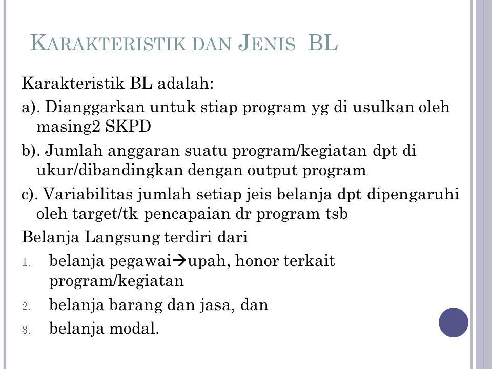 Karakteristik dan Jenis BL