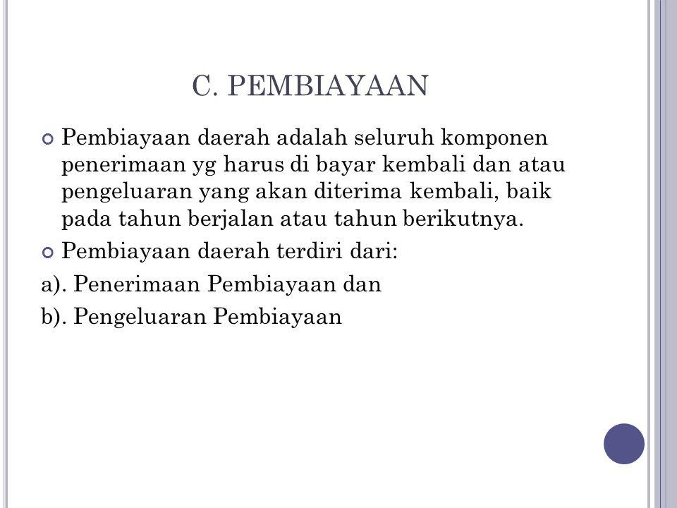 C. PEMBIAYAAN
