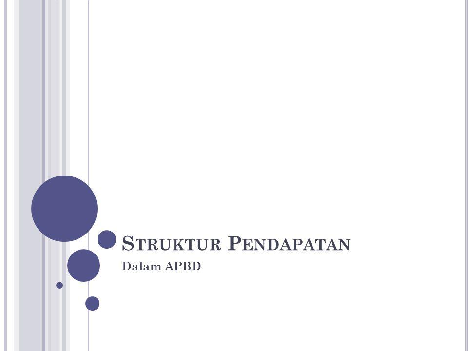 Struktur Pendapatan Dalam APBD