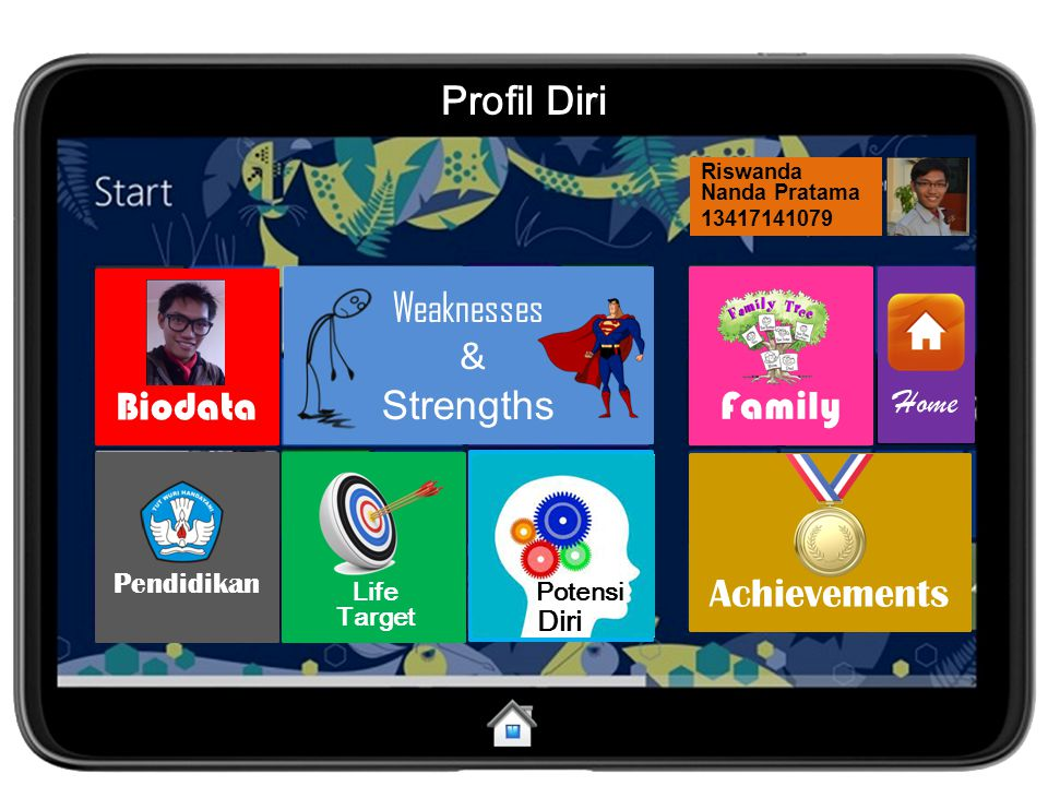Profil Diri Biodata Weaknesses & Strengths Family Achievements Home