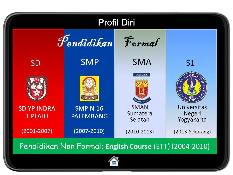 Pendidikan Formal SMP SMA Profil Diri SD S1