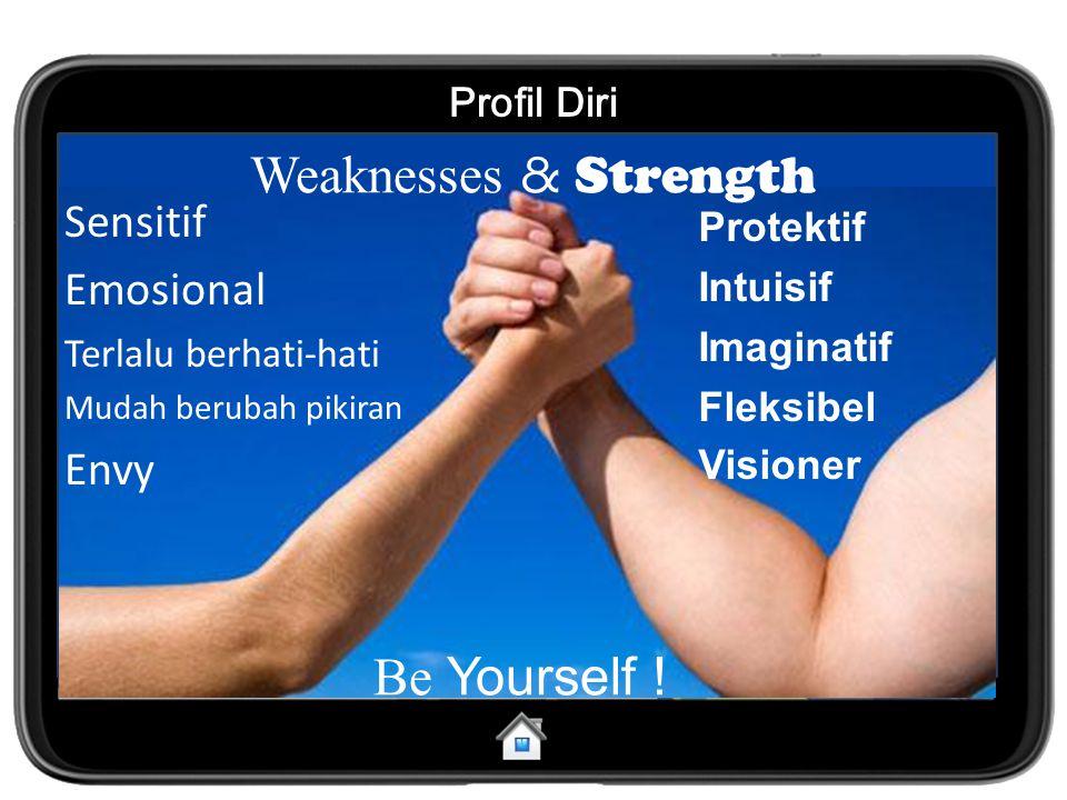 Weaknesses & Strength Be Yourself ! Sensitif Emosional Envy