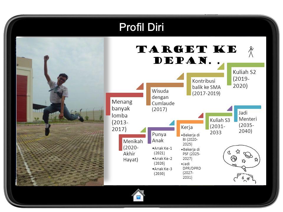 Profil Diri Target ke Depan. . Kuliah S2 (2019-2020)