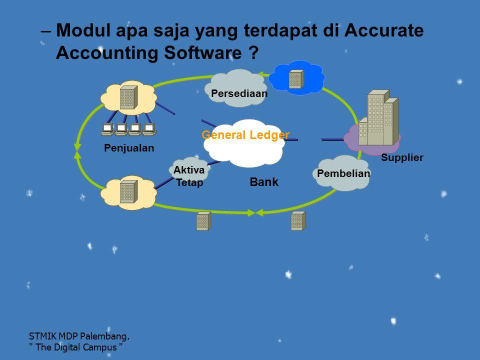 Modul apa saja yang terdapat di Accurate Accounting Software