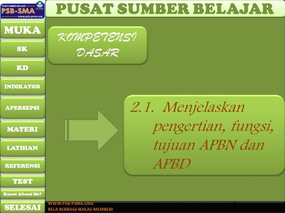 2.1. Menjelaskan pengertian, fungsi, tujuan APBN dan APBD