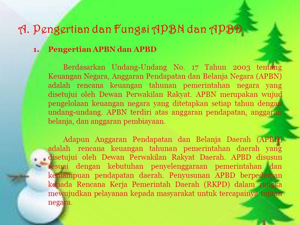 Pengertian dan Fungsi APBN dan APBD