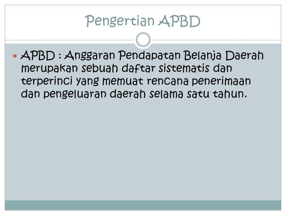 Pengertian APBD