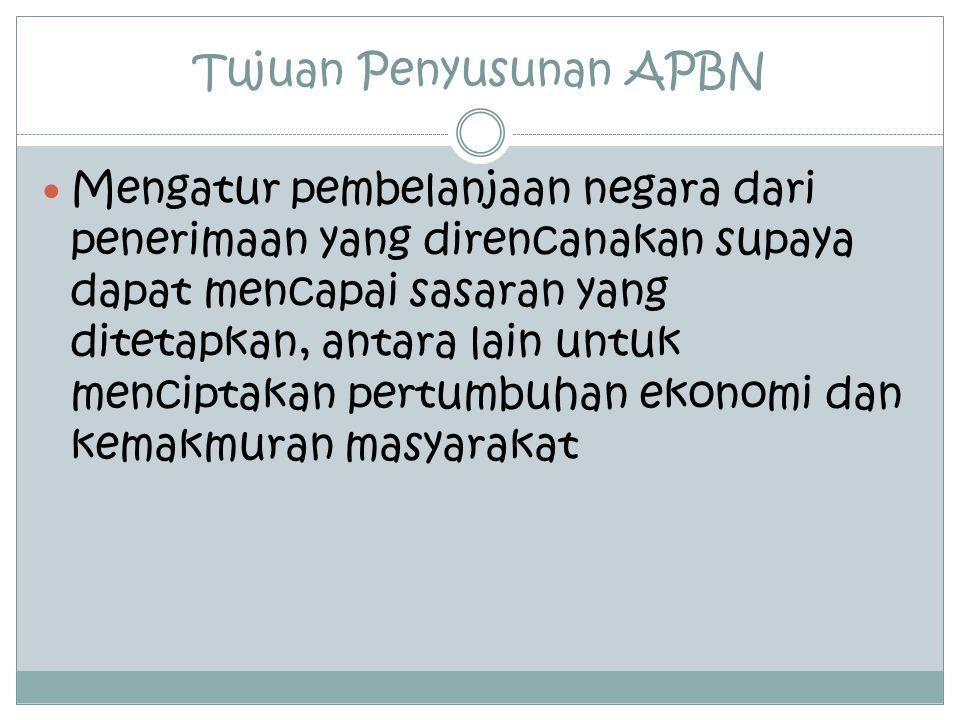 Tujuan Penyusunan APBN