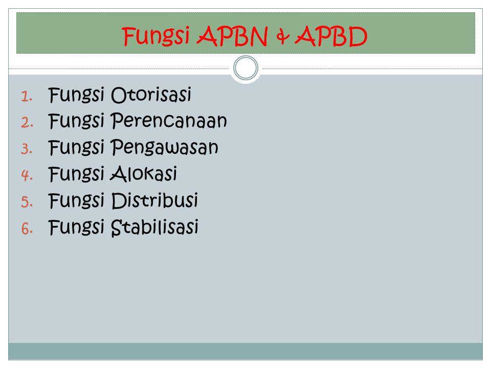 Fungsi APBN & APBD Fungsi Otorisasi Fungsi Perencanaan
