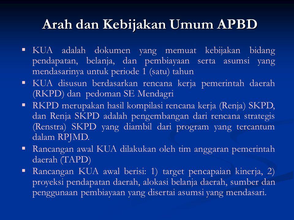 Arah dan Kebijakan Umum APBD