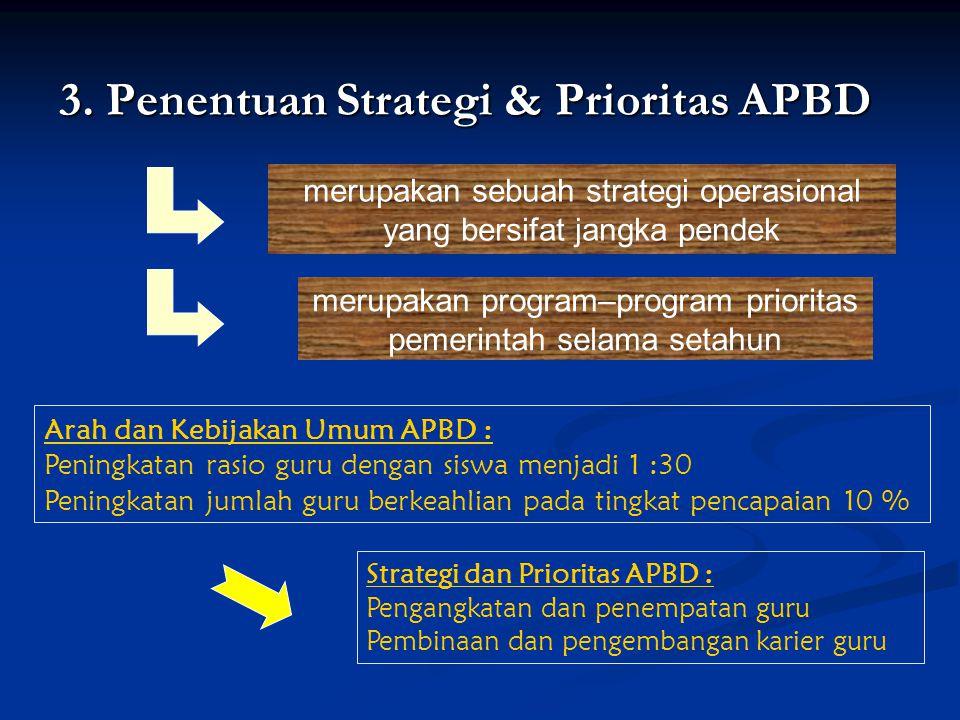 3. Penentuan Strategi & Prioritas APBD
